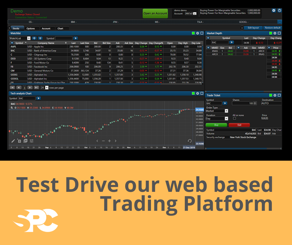 Test Drive our web based Trading Platform (2)